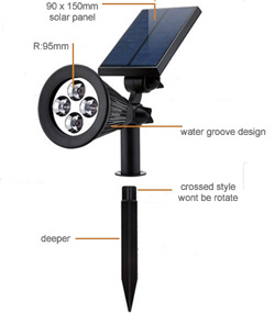 URPOWER 2-in-1 Waterproof 4 LED Solar Spotlight Adjustable